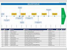 Meilensteinplan – Wichtige Projektphasen abbilden Alle