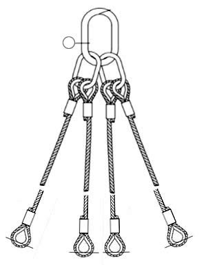 DNV 2.7-1 Type Approved Sling Sets - Goforth Wire Rope