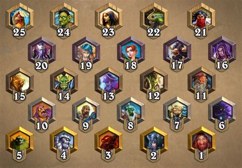 ranked play hearthstone heroes of warcraft wiki