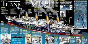 titanic by the numbers - Google Search | Titanic ...