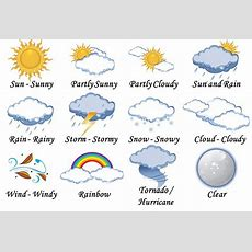 How To Talk About The Weather In English Vocabulary And Conversation