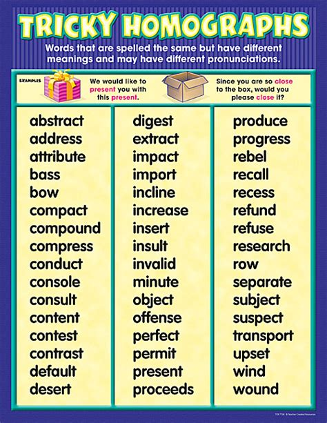 tricky homographs chart tcr teacher created resources