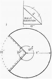 chapter xii conical articles of short taper With sheet metal cone template