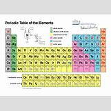 Carbon Element Periodic Table Labeled | 1635 x 1200 jpeg 1074kB