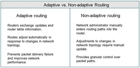target changing table what is adaptive routing dynamic routing definition
