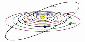 Solar System Drawings Planets (page 2) - Pics about space