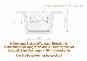 Volumen Rohr Berechnen : sickerkoffer vs sickerschacht bauforum auf ~ Themetempest.com Abrechnung