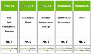 Private Unterlagen Sortieren Struktur : effektive ablage f r private dokumente einrichten ~ Eleganceandgraceweddings.com Haus und Dekorationen