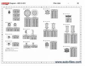 Kenworth T2000 Electrical Wiring Diagram Manual Pdf Wiring Diagram