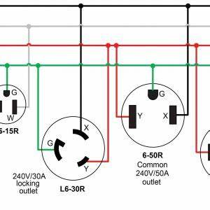 50 Amp Rv Twist Lock Wiring Diagram