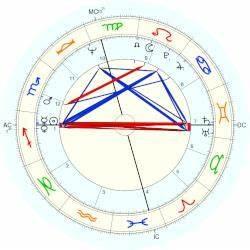 Obama Natal Chart Dunham Horoscope For Birth Date 29 November 1942
