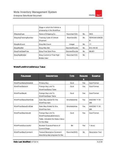 Mota - Mims - Enterprise Data Model Specification