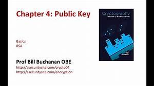 krypto publickey