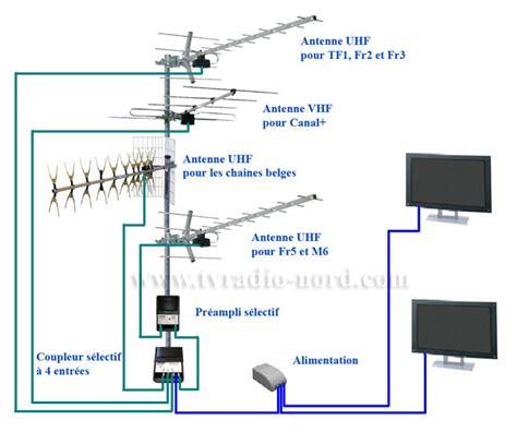 repartiteur antenne tv accessoires tv sur enperdresonlapin