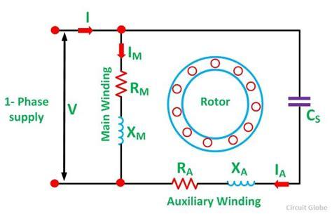 Permanent Split Capacitor Motor Its Advantages