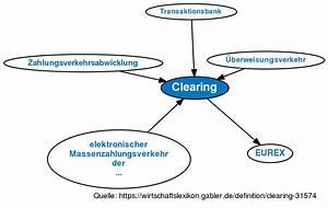Abrechnung Definition : clearing definition im gabler wirtschaftslexikon online ~ Themetempest.com Abrechnung