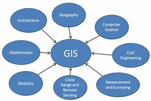 G3 Bridging The Gap Between The Geoweb And Gis Is