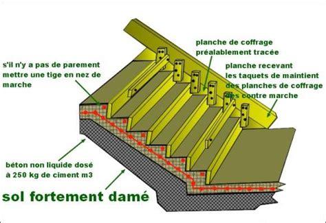 escalier de jardin en b 233 ton plan de coffrage travaux