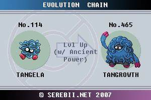 Pokemon Fire Red Evolve Chart Pokémon Of The Week Tangrowth