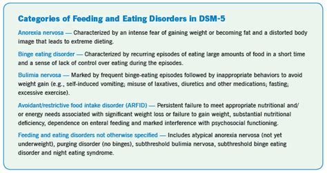 adolescent eating disorders heres  keeping