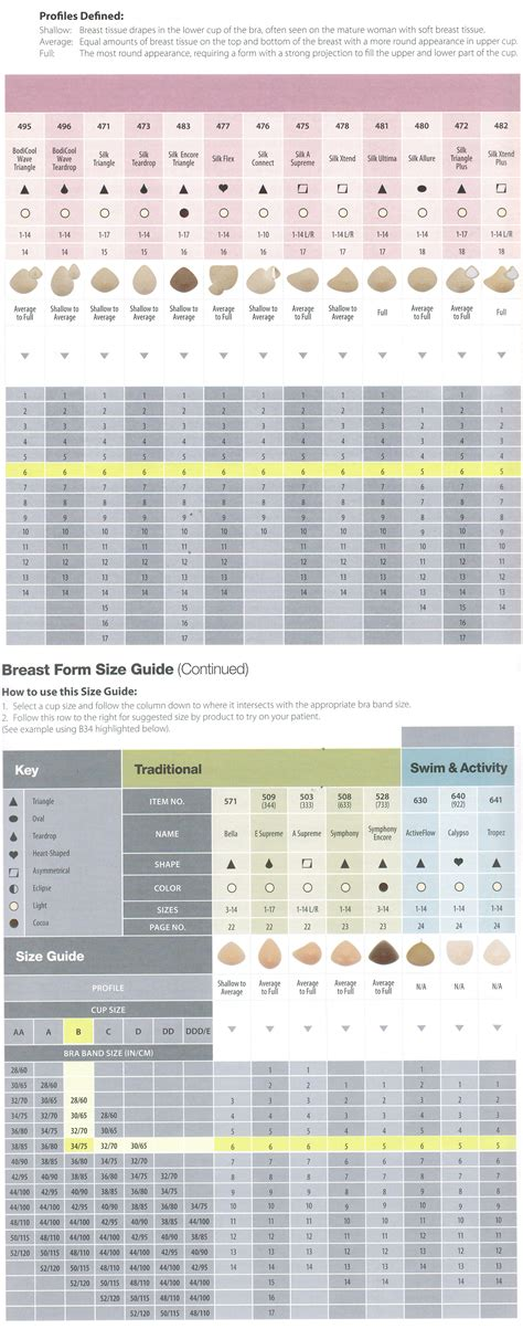 abc breast forms size chart trulife naturalwear charts
