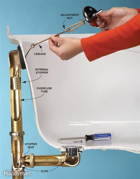 bathtub drain leaks diagram unclog a bathtub drain without chemicals the family handyman