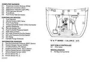 similiar wire diagram for chevy engine keywords chevy blazer engine diagram on chevrolet 4 3 vortec v6 wiring diagram