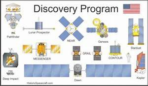 Series of Spacecraft Discovery - Pics about space