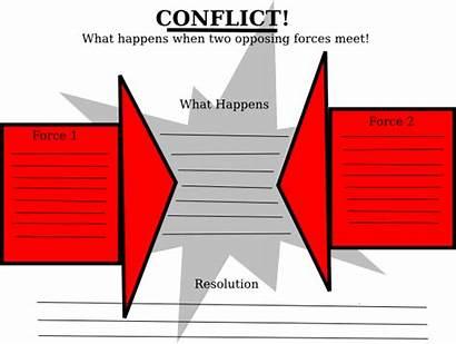 Conflict Graphic Organizer Clip Clipart Organizers Vector