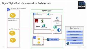 International Business Machines (IBM) Presents At TM Forum ...