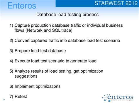 Enteros Starwest 2012  Database Load Testing. Easy Guitar Chord Chart Dish Network Alvin Tx. Blackrock Corporate Bond Fund. Accredited Online Medical Billing Coding Schools. International Conference Calls. Best Insurance For Teens Plumbers In Portland. Cheap Landlord Insurance 105 5 The Dove Tampa. Chiropractic Wellness Center Of Baltimore. Pharmacy Colleges In Texas Cough Fever Child