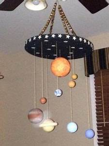 Solar System Mobile Styrofoam (page 2) - Pics about space