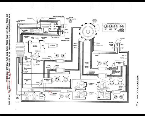 1977 Johnson Wire Schematic by 1985 Johnson V4 Ignition Wiring Page 1 Iboats Boating