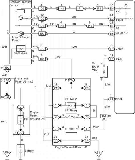 Tacoma Toyota Evap Wiring Diagram Pickup