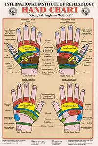 Hand Reflexology  Simple Do