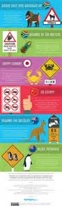 Netflights infographic reveals quirky road signs from Germany and Alaska   Daily Mail Online