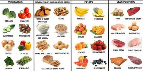 5 aliments amaigrissants 224 inclure au quotidien p10k
