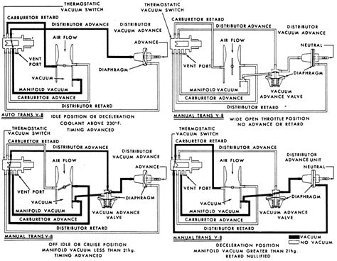 Chilton Wiring Diagram For 1967 Chevy Caprice by Repair Guides Vacuum Diagrams Vacuum Diagrams