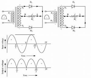 State The Principle Of Working Of P N Diode As A
