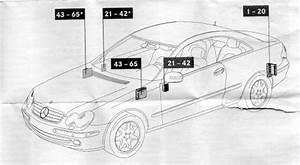 Mercedes Benz Clk Class W209 - Fuse Box