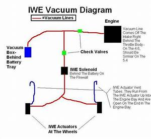 2004 Ford F150 4wd Vacuum Diagram