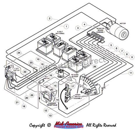 Club Car Battery Diagram 36 Volt by 1992 1996 Club Car Ds Gas Or Electric Club Car Parts