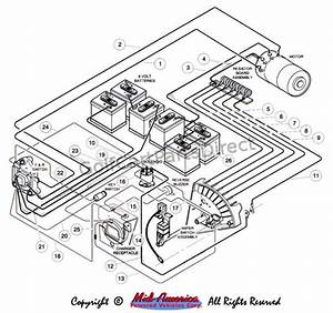 Ezgo Wiring Diagram For 36 Volt 1995