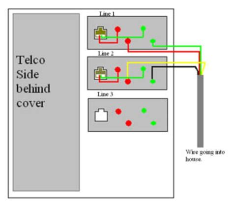 Verizon Dsl Wiring Basic by Telephone Network Interface Device Box Wiring Diagram