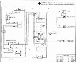 Sea Doo Vts Wiring Diagram
