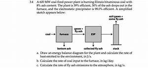 Solved  A 600 Mw Coal