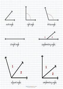 Geometry Angles Printable Visual Aid Geometry  Angles