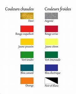 emejing liste des couleurs chaudes photos design trends With beautiful couleurs chaudes et froides 7 theorie des couleurs 1 signification de la couleur