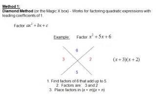 AC Method Factoring Polynomials