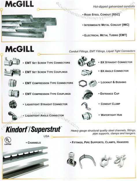 types of home interior design mcgill dipped galvanized conduits conduit fittings
